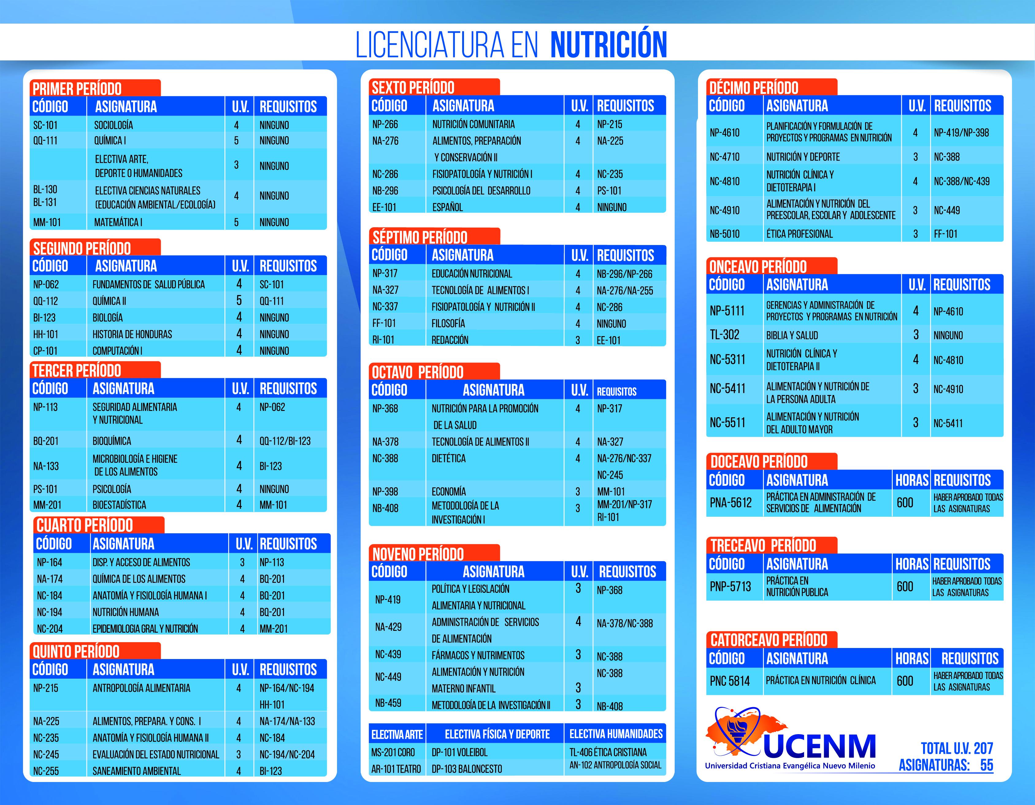 Licenciatura-en-Nutrici%C3%B3n-01.jpg
